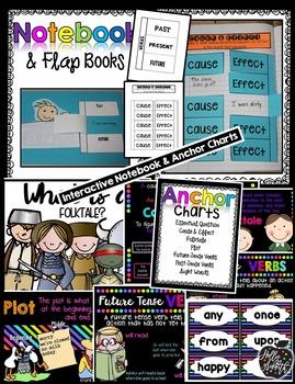 1st Grade Reading Wonders Supplement {Unit 3, Week 3}