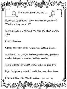 1st Grade Reading Wonders Unit 2 Week 2 Guided Reading & Analytical Writing Pack