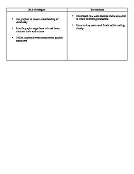1st Grade ReadyGen Unit 3 Module A