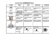 1st Grade Common Core Informative Rubric for KIDS