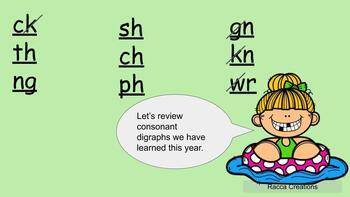 1st Grade Saxon Phonics Lessons 131-134 Google Slides