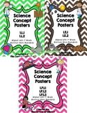 1st Grade Science Concept Poster Bundle 1.L.1 1.L.2 1.P.1 1.E.1 1.E.2