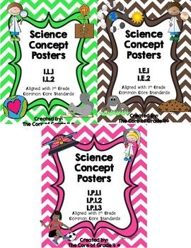 1st Grade Science Concept Poster Bundle 1.L.1 1.L.2 1.P.1