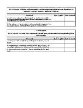 1st Grade Science Standards Checklist