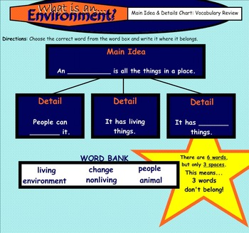 SMARTboard: 1st Grade Science: What is an Environment?