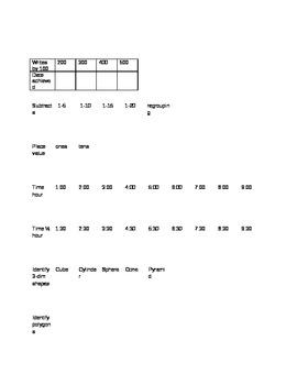 1st Grade Skill Checklist