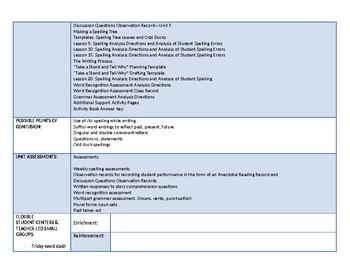 1st Grade Skills Unit Plan 5