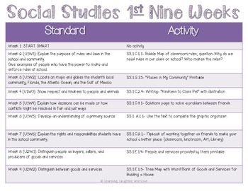 1st Grade Social Studies Reading Wonders Aligned Activities- 1st Nine Weeks