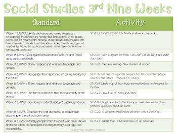 1st Grade Social Studies Reading Wonders Aligned Activities- 3rd Nine Weeks