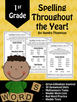 1st Grade: Spelling Throughout the Year Part 1: Orton-Gill