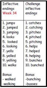 1st Grade Spelling list