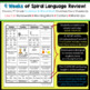 1st Grade Language Homework 1st Grade Morning Work 2nd Qua