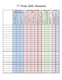 1st Grade Standards Checklist - Report Card based