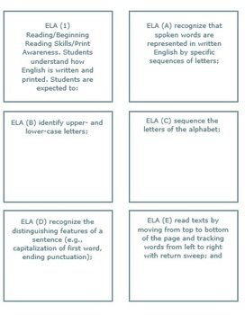 1st Grade TEKS File Folder Labels with Description (EDITABLE)
