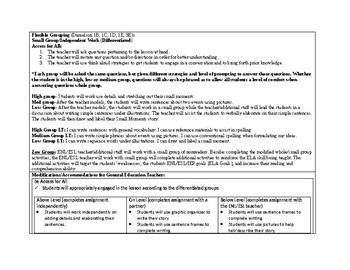 1st Grade Teachers College Small Moment/Narrative Writing Unit 1 Ch. 13 Lesson