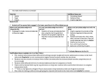 1st Grade Teachers College writing small moment/narrative writing unit 1 ch. 4