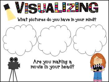 1st Grade, Theme 4 Literacy By Design Graphic Organizers