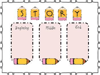 1st Grade, Theme 5 Literacy By Design Graphic Organizers