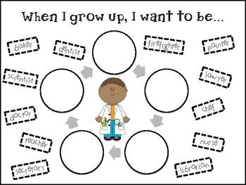 1st Grade, Theme 6 Literacy By Design Graphic Organizers