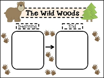 1st Grade, Theme 9 Literacy By Design Graphic Organizers