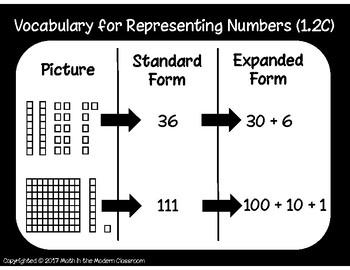 1st Grade Tic-Tac-Toe 1.2C- Representing Numbers