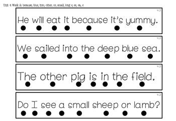 1st Grade *Tracking Sentences* Wonders Aligned THE BUNDLE