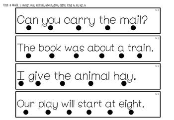 1st Grade *Tracking Sentences* Wonders Aligned Unit 4