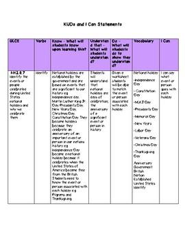 1st Grade Unit: History, Geography and Civics Integration