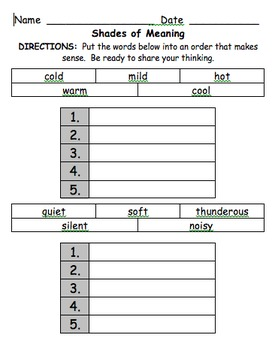 1st Grade Vocabulary Shades of Meaning