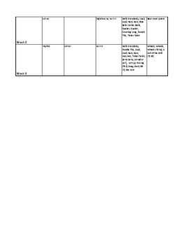 1st Grade Vocal Music 9 Weeks Curriculum/Sequence Map