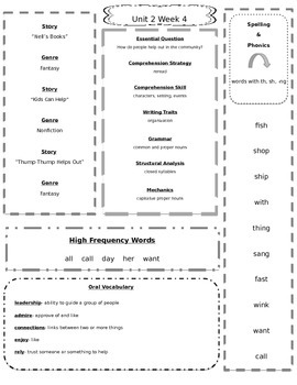 1st Grade McGraw-Hill Wonders (editable) Weekly Study Guides Units 1-6