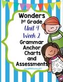 1st Grade Wonders Unit 4 Week 2 Grammar Charts and Assessments