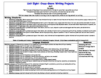 1st Grade Writers Workshop Year-Long Curriculum Plan