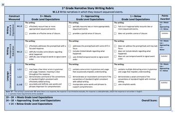 1st Grade Writing Rubrics Bundle