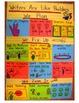 1st Grade Writing Unit 1 Charts & Teaching Points