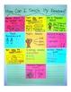 1st Grade Writing Unit 4 Charts & Teaching Points