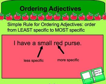 1st Quarter English Language Arts Lessons