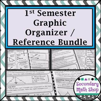Geometry - 1st Semester Reference/Graphic Organizers Mini-Bundle