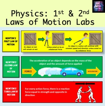 1st and 2nd Law of Motion Labs