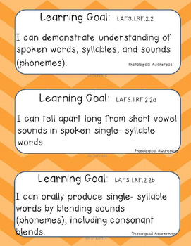 "1st gr. ELA- Marzano ""I can"" Statements and Essential Qu's.- Chevron"