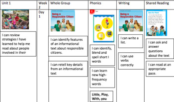 1st grade benchmark unit 1 week 2 I CAN statements