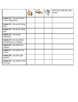 1st grade Chapter 2 Go Math Teach Checklist and Student Self Assessment