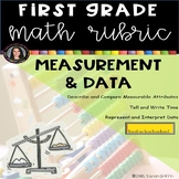 1st Grade Math Rubric - Measurement and Data
