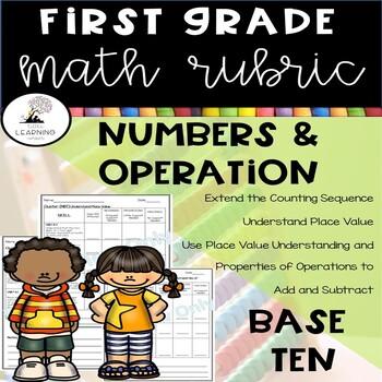 Ccss Math Rubrics Worksheets Teachers Pay Teachers