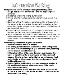 1st grade Common Core Writing expectations
