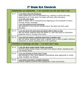 """1st grade ELA Common Core Standards with Kid Friendly """"I can"""" Statements"""