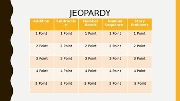 1st grade Jeopardy