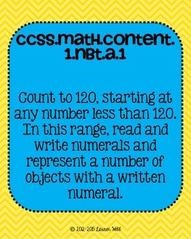 1st grade Math Common Core Standards Posters Number and Operations in Base Ten