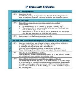 """1st grade Math Common Core Standards with Kid Friendly """"I can"""" Statements"""