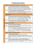 """1st grade Math Common Core Standards with Kid Friendly """"I"""